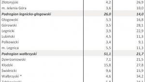 Bezrobocie w kwietniu 2013 r. - WOJ. DOLNOŚLĄSKIE