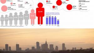 Coraz więcej obcokrajowców w Polsce