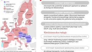 Systemy poboru opłat w Europie