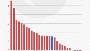 Saldo finansów publicznych po korekcie i inwestycje publiczne - prognoza KE na 2017 rok, Infografika: Darek Gąszczyk