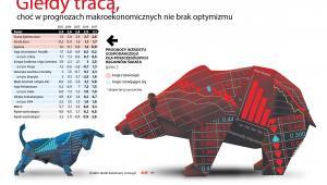 Prognozy gospodarcze dla regionów