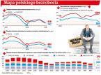 Rewolucja na rynku pracy? Bezrobocie może być najniższe od ćwierć wieku