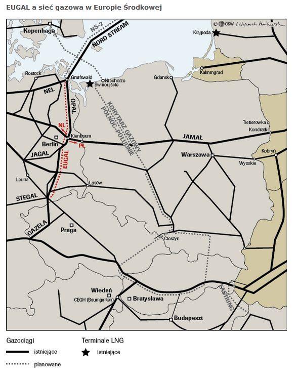 EUGAL a sieć gazowa w Europie Środkowej. Źródło: OSW