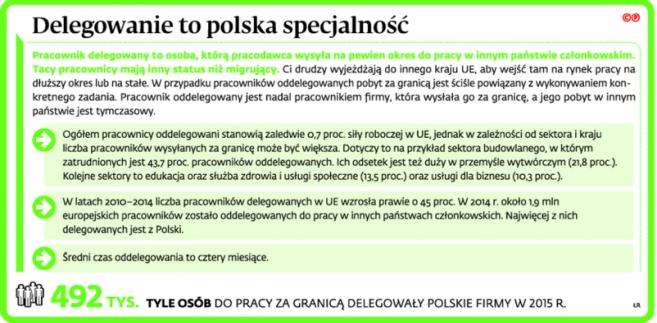 Delegowanie to polska specjalność