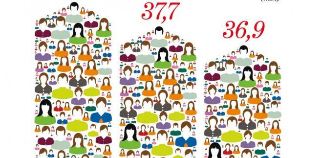 Liczba ludności