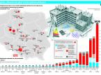 Mieszkaniowa rewolucja powiatowa. Deweloperzy liczą straty