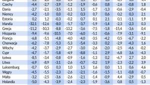Deficyt sektora rzadowego i samorzadowego jako proc. PKB.jpg