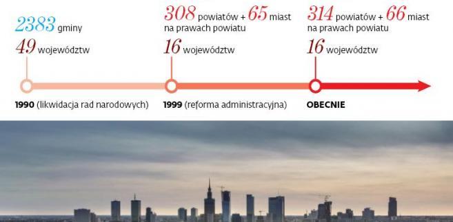 Administracja po polsku. Zdj. Shutterstock