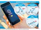 Ktoś będzie musiał zapłacić za zniesienie roamingu w UE