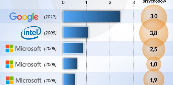 Grzywny KE (graf. Obserwator Finansowy)