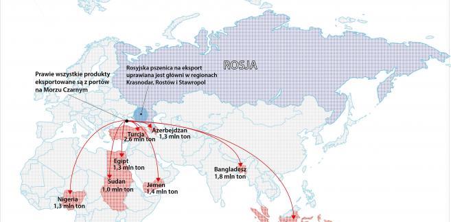 Główne kierunki eksportu rosyjskiej pszenicy