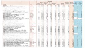 Ranking - spółki komunalne poz. 79-117.jpg
