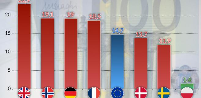 Aktywa finansowe w obrocie (graf. Obserwator Finansowy)
