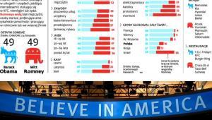 Ameryka wybiera. Portrety zwolenników