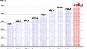 Liczba terminali płatniczych w Polsce