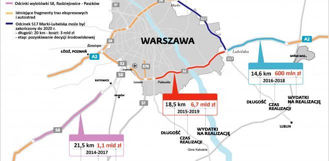 Ruszają przetargi na 3 kluczowe odcinki dróg, w tym południową obwodnicę Warszawy i fragment A2 ...