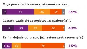 """""""W Mordorze na Domaniewskiej - raport TNS (1)"""