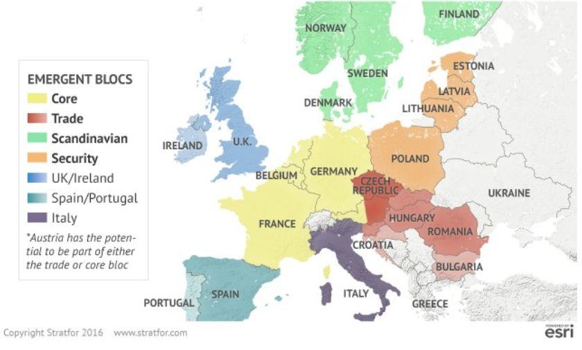 Bloki państw w Europie. Na żółto państwa rdzenia, które najprawdopodobniej zachowają unię walutową i otwarte granice (Niemcy, Francja, kraje Beneluksu, częściowo Austria). Na czerwono blok handlowy, dla którego priorytetem będzie handel z Niemcami i ograniczony przepływ osób (Czechy, Słowacja, Węgry, Rumunia, Bułgaria, Chorwacja, Słowenia, częściowo Austria). Na pomarańczowo grupa skupiona wokół bezpieczeństwa (Polska, Litwa, Łotwa, Estonia). Państwa te będą chciały zabezpieczyć się przed zagrożeniem ze strony Rosji. Na zielono silne zintegrowany blok skandynawski (Finlandia, Szwecja, Norwegia, Dania). Państwa, które pozostaną poza blokami, to Wielka Brytania i Irlandia, Hiszpania i Portugalia oraz Włochy. Źródło: Stratfor