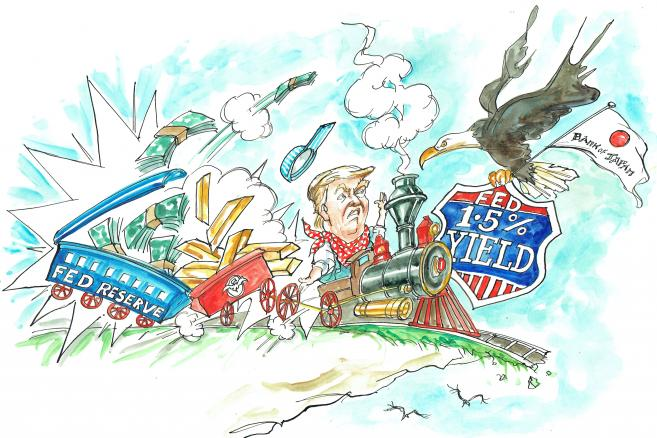 Fed i Trump,  źródło: Saxo Bank