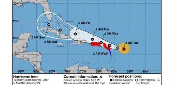 Huragan Irma. Źródło: NOAA