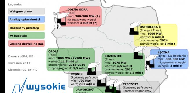 Nowe elektrownie na węgiel kamienny w Polsce