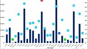 Porównanie zadłużenia mieszkaniowego w wybranych krajach Europy