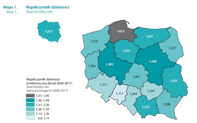 Współczynnik dzietności w Polsce, źródło - GUS