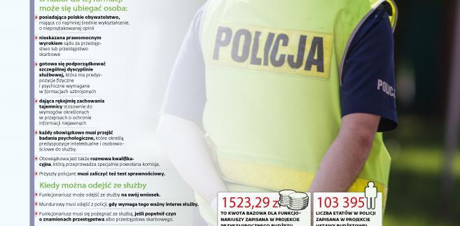 Zasady przyjęć i zwolnień z policji