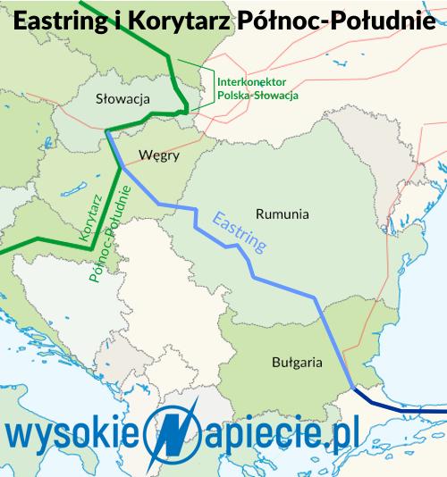 Eastring i Korytarz Północ-Południe